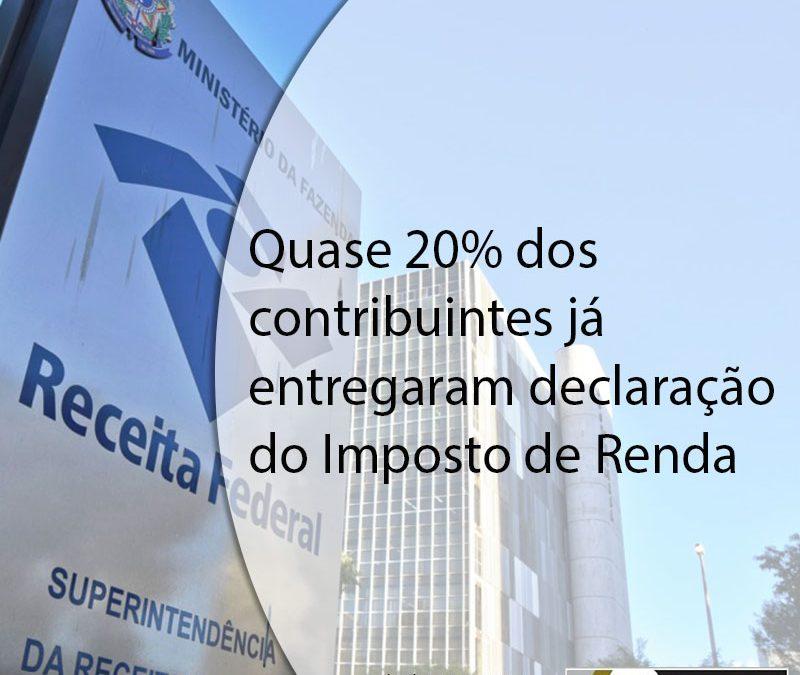Quase 20% dos contribuintes já entregaram declaração do Imposto de Renda.