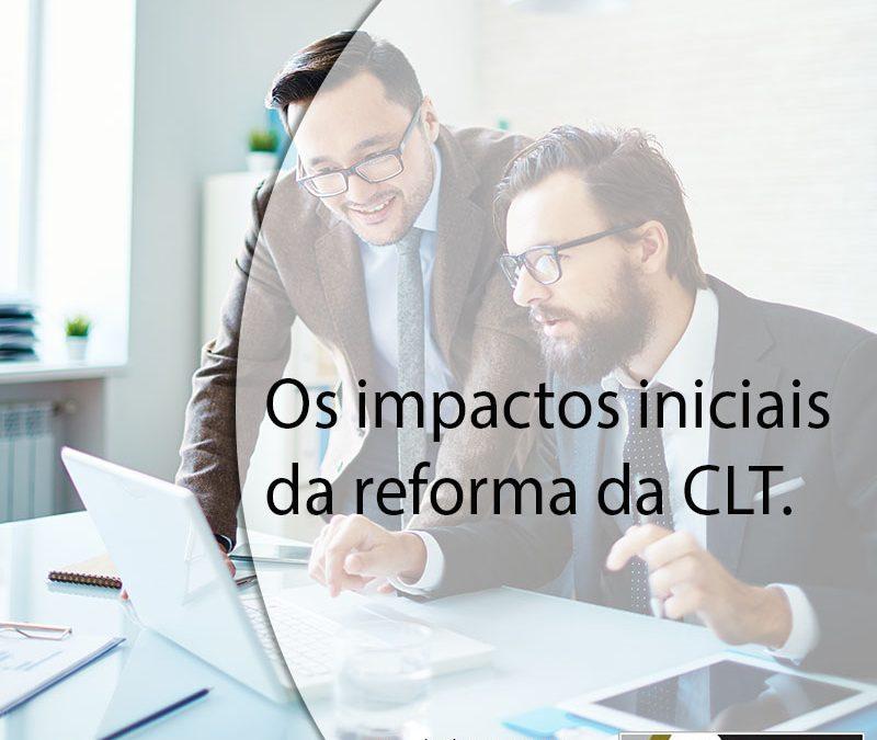 Os impactos iniciais da reforma da CLT.