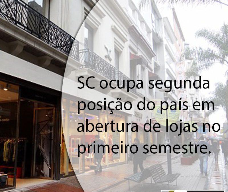SC ocupa segunda posição do país em abertura de lojas no primeiro semestre.