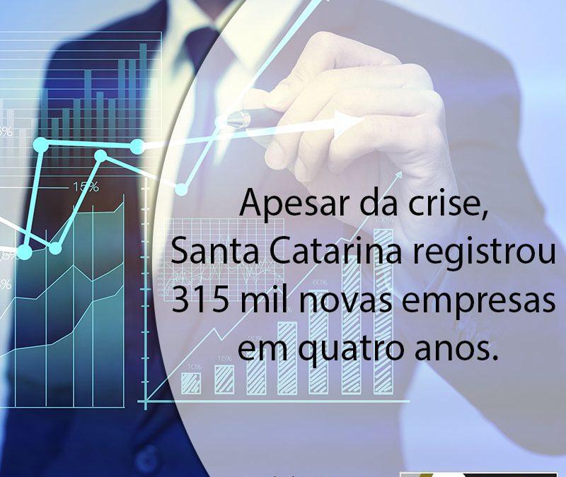 Apesar da crise, Santa Catarina registrou 315 mil novas empresas em quatro anos.