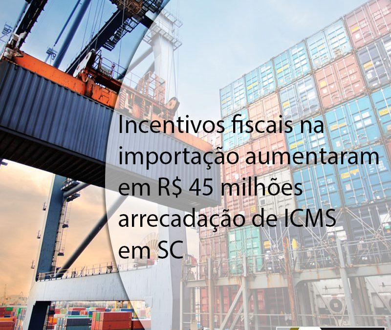 Incentivos fiscais na importação aumentaram em R$ 45 milhões arrecadação de ICMS em SC.