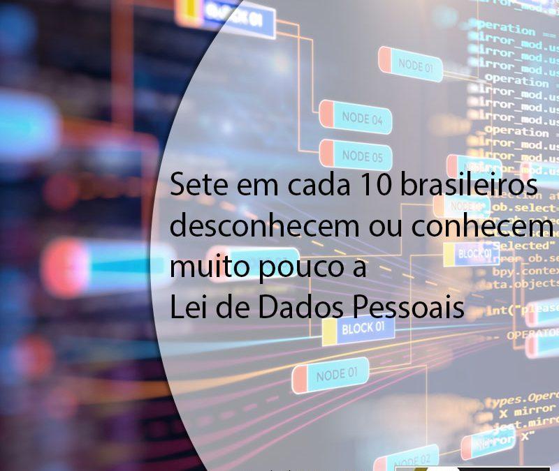 Sete em cada 10 brasileiros desconhecem ou conhecem muito pouco a Lei de Dados Pessoais.